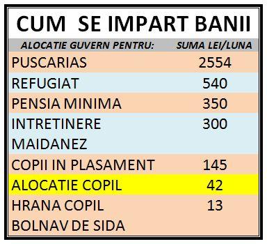 IMPARTIREA BANILOR
